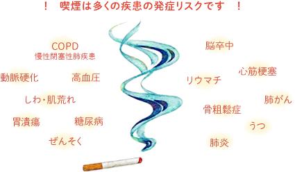 タバコ 吸い たい いつまで